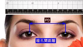瞳孔間距離(PD)の測り方